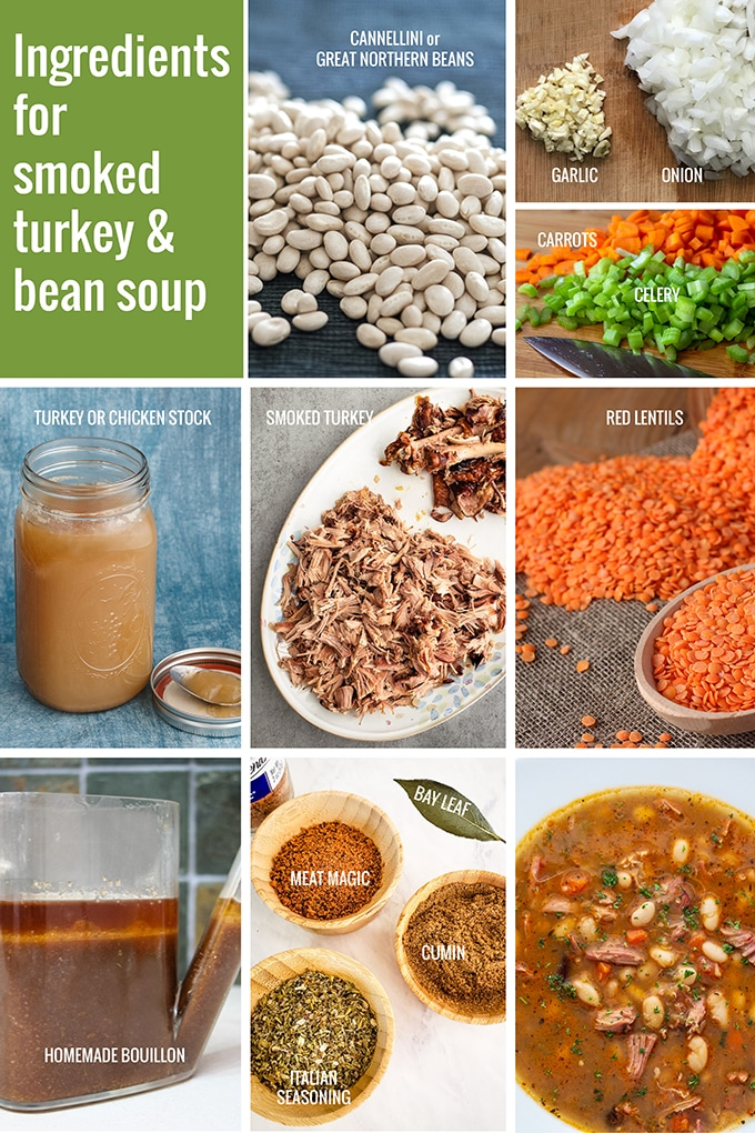 Photo collage of turkey and bean soup ingredients, including beans, onions, garlic, carrots, celery, stock, turkey, lentils, bouillon, seasoning